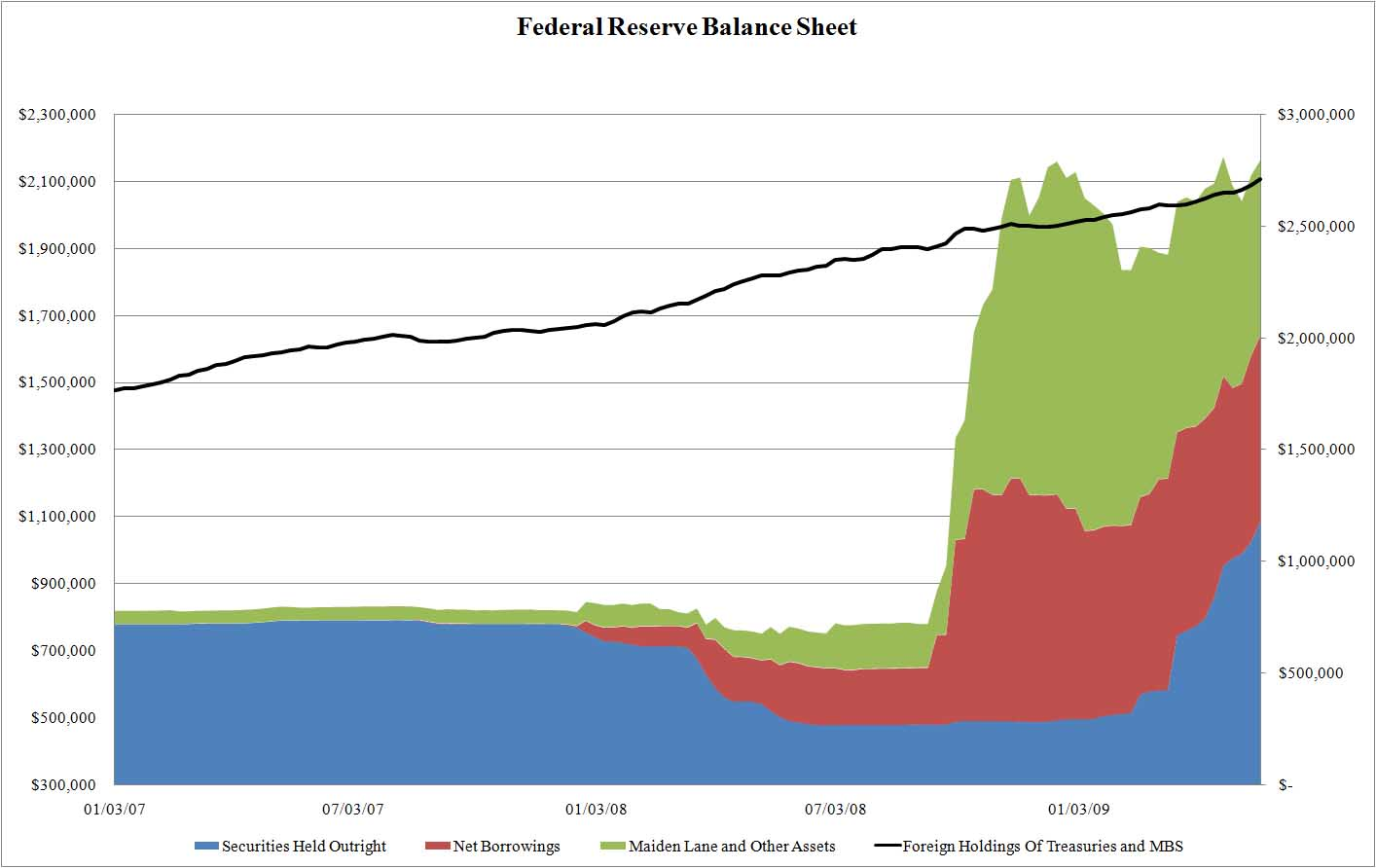 """Contra Corner » The Fed's """"Tapering"""" Mirage: Tightening is ... 