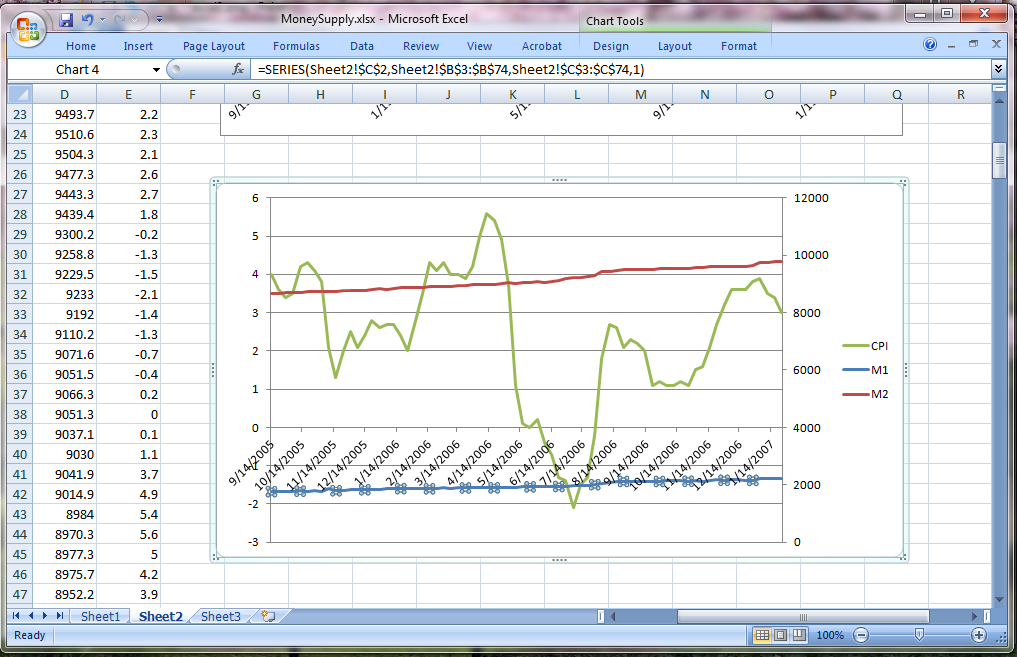 Dual x axis chart with excel 2007 2010 trading and chocolate im going to make it a bit prettier by adjusting the x axis i do research for trading so i have to make it pretty for the customers ccuart Gallery